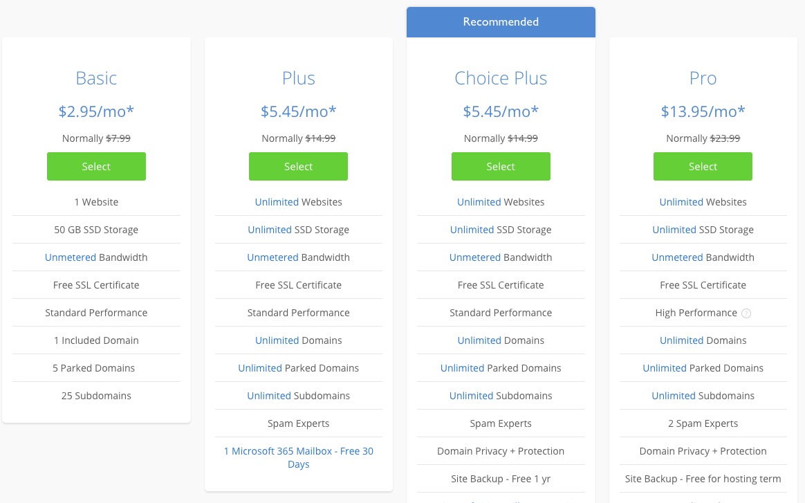 Bluehost pricing options